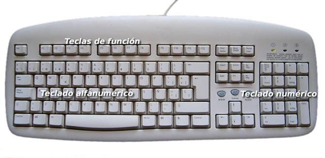 CLASES DE COMPUTACION: USO DEL TECLADO