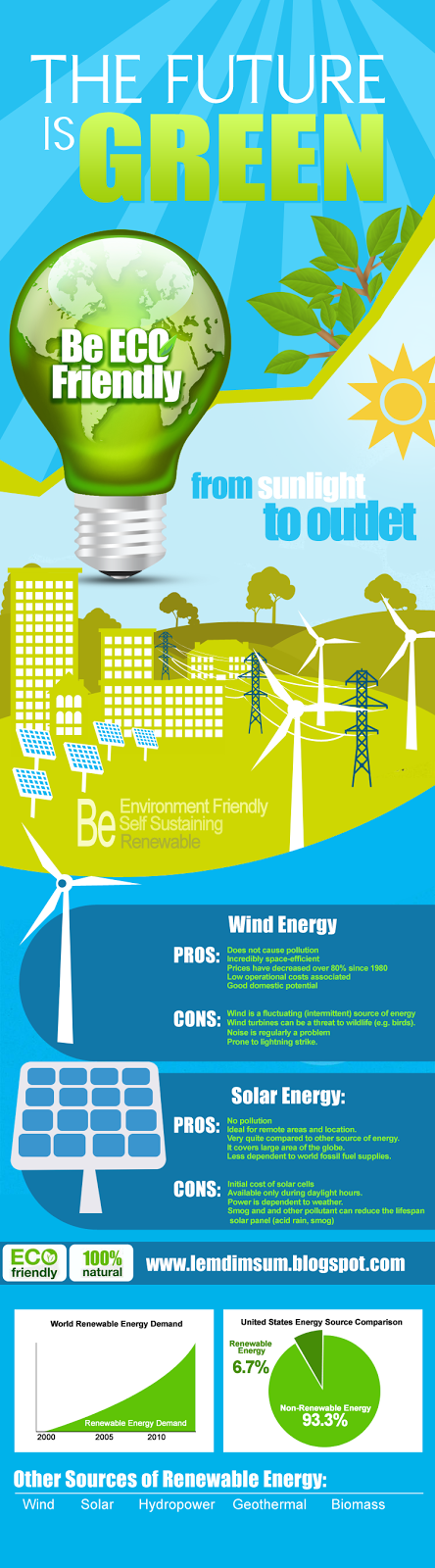 renewable solar and wind energy infographic