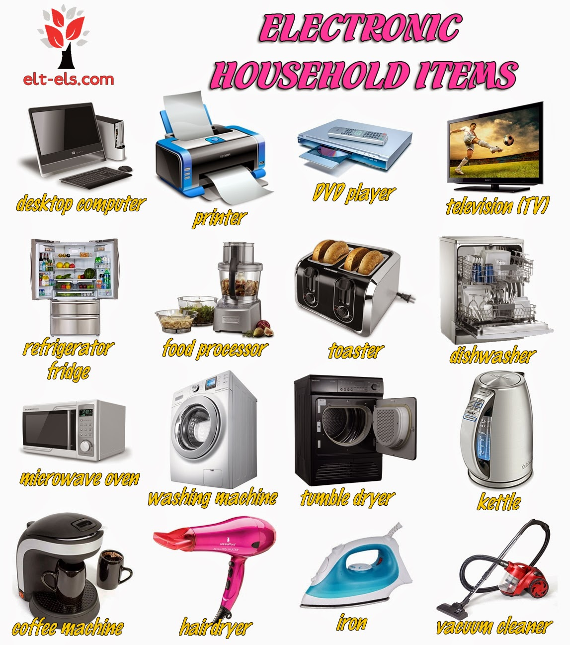 Electronic household items for Futuristic household items