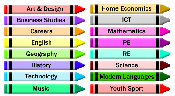 uk school subjects list write a sa
