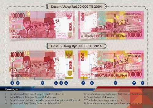 Perbedaan Uang NKRI Baru 2014 dengan Uang 100 ribu Lama 2004