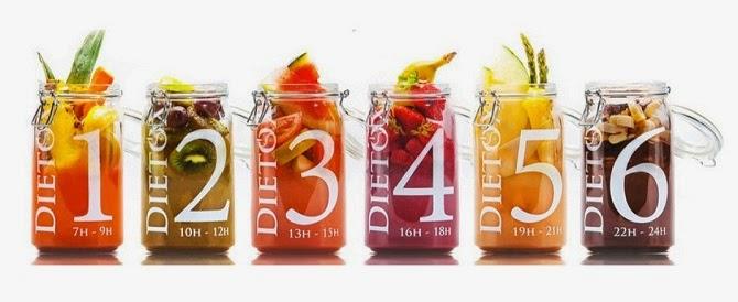 centrifugati detox frutta verdura