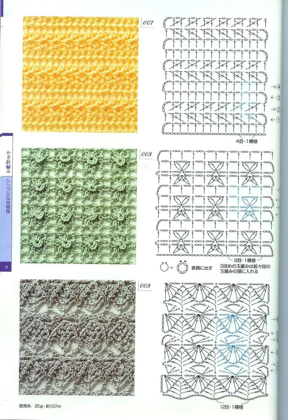 Puntos Crochet...
