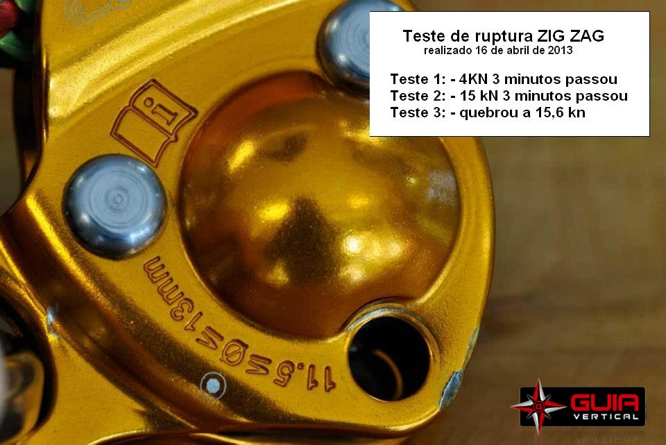 how to use petzl stop