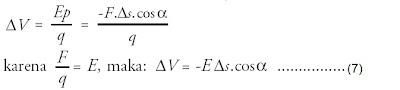 Beda potensial (tegangan) antara dua titik yang berada di dalam medan listrik homogen
