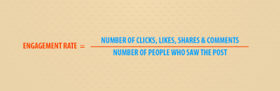 http://www.insidefacebook.com/2013/07/29/3-most-useful-metrics-in-the-new-facebook-insights/