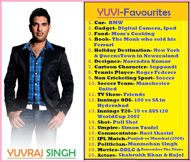 Yuvraj Singh T20 About him Cancer Comeback Latest News 6 sixes Photos/Images Videos Biography