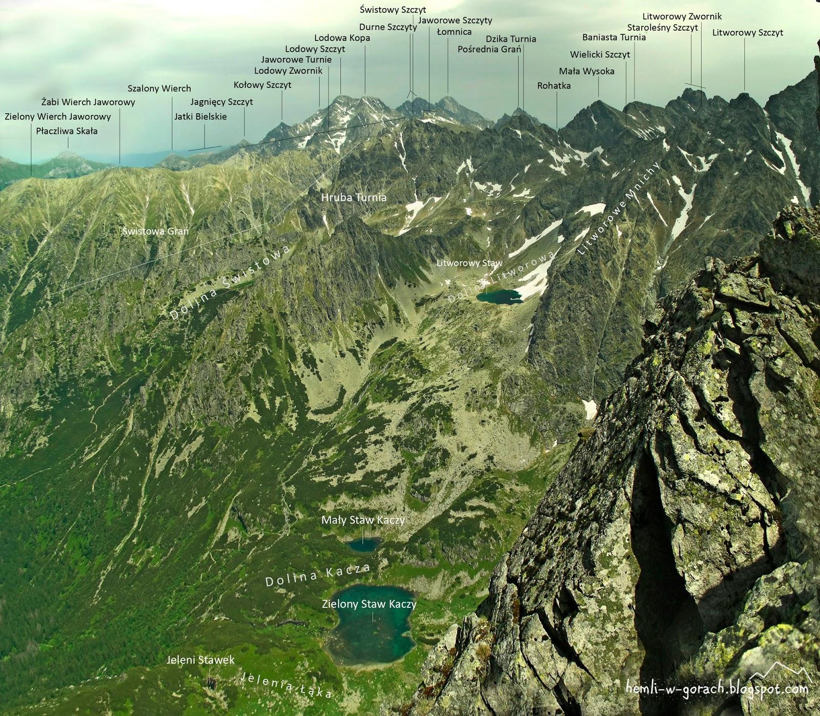 Panorama z Gankowej Przełęczy