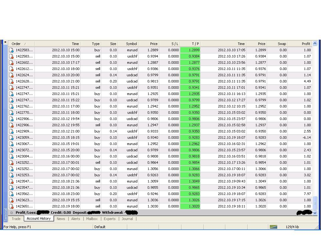 Forex rc