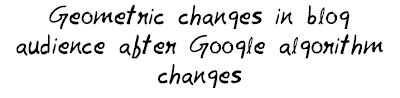Geomatic changes in Blog Audience after Google algo changes mohitchar