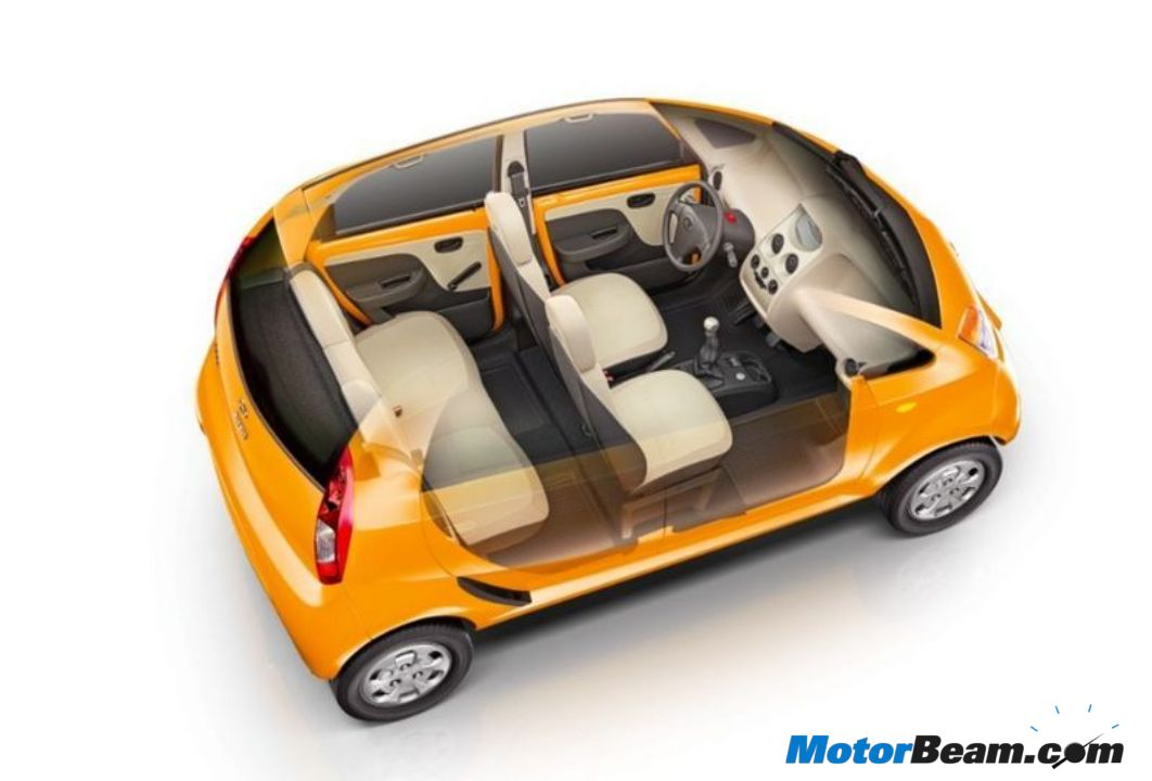 Ignovation: How Tata Group Invented the $2,000 Tata Nano car