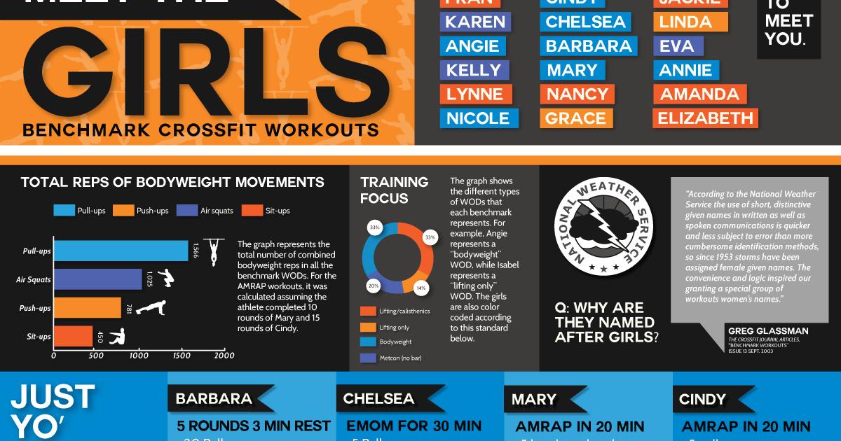 meet the girls poster