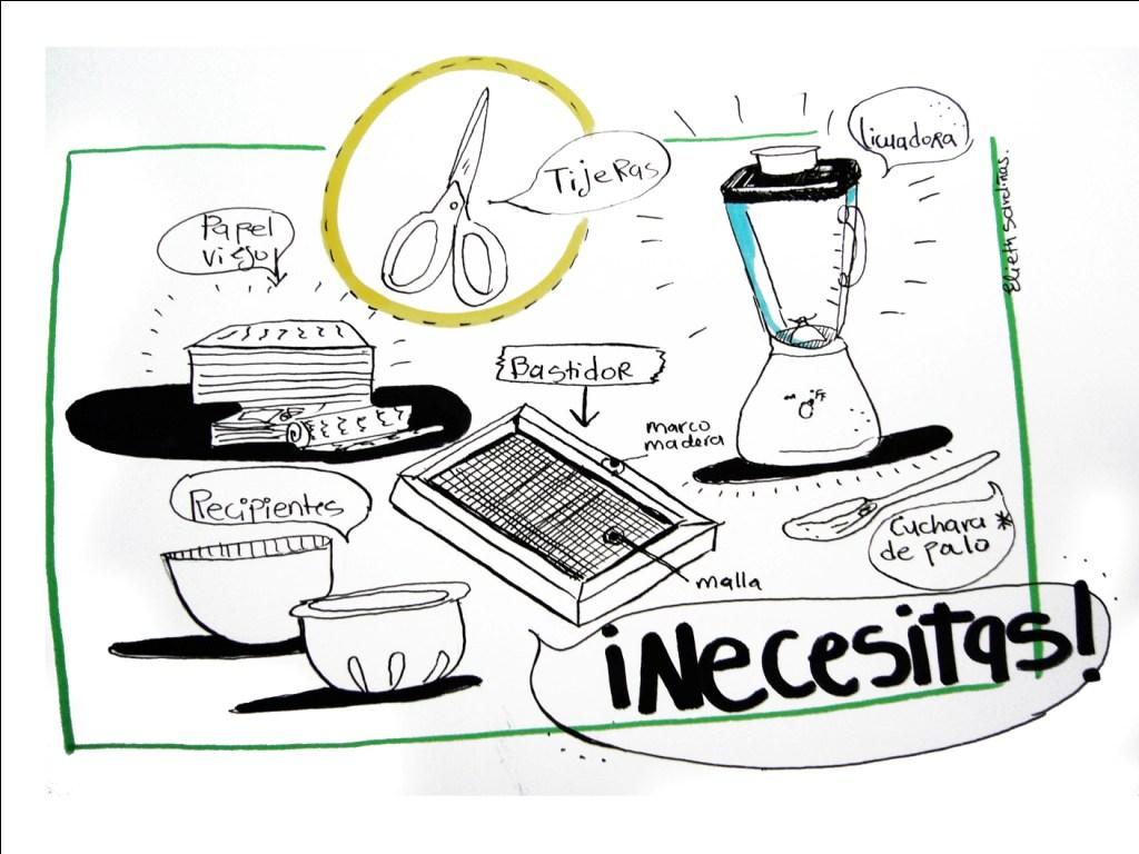 Diverciclaje papel reciclado - Papel para dibujar ...