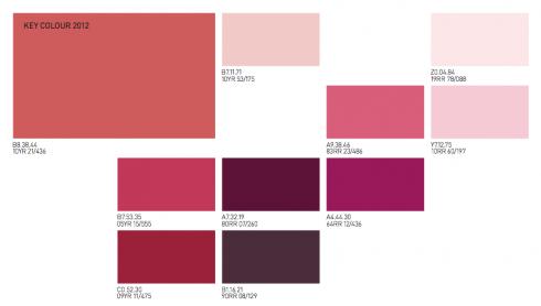 Trend Warna Cat Rumah 2012