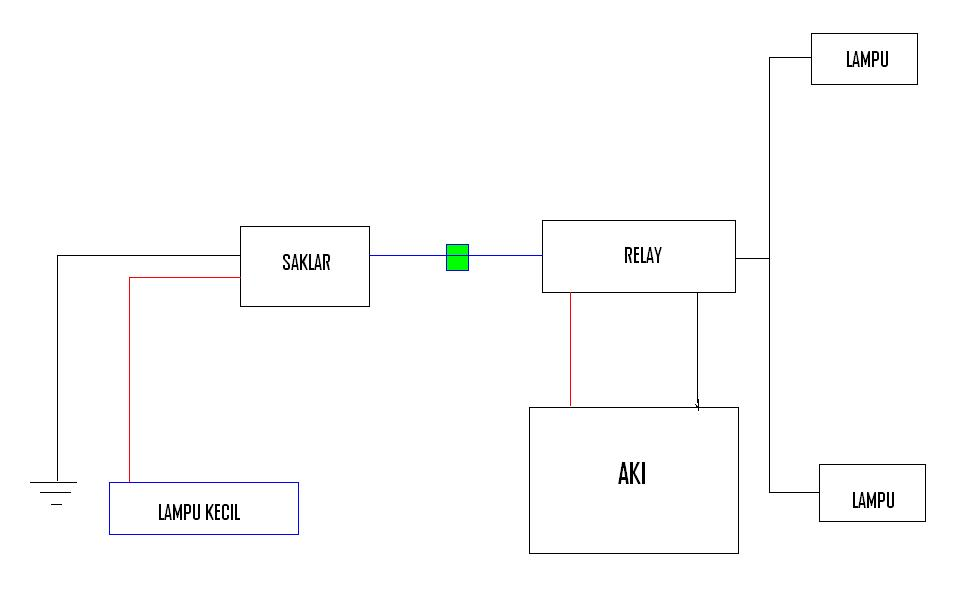 Wondrous Cara Wiring Fog Lamp Wira Wiring Diagram Today Wiring 101 Picalhutpaaxxcnl