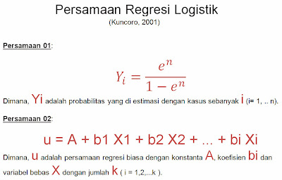 Persamaan Regresi Logistik (Kuncoro, 2001)