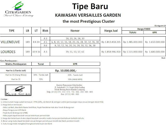 Harga rumah type baru di perumahan citra garden bandar lampung per tanggal 1 agustus 2013