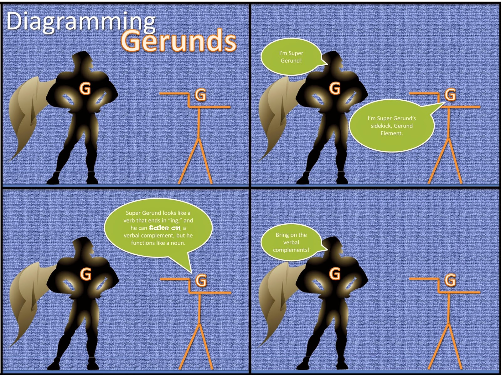 Gypsy daughter essays sentence diagramming diagramming gerunds sentence diagramming diagramming gerunds ccuart Gallery