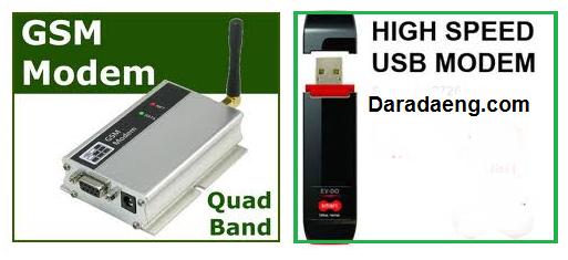 Tips Memilih Modem Terbaik CDMA or GSM?
