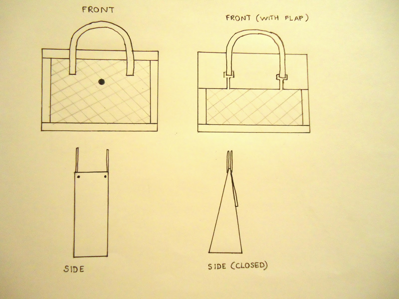 pursevalley replica - Bags you can make: November 2011