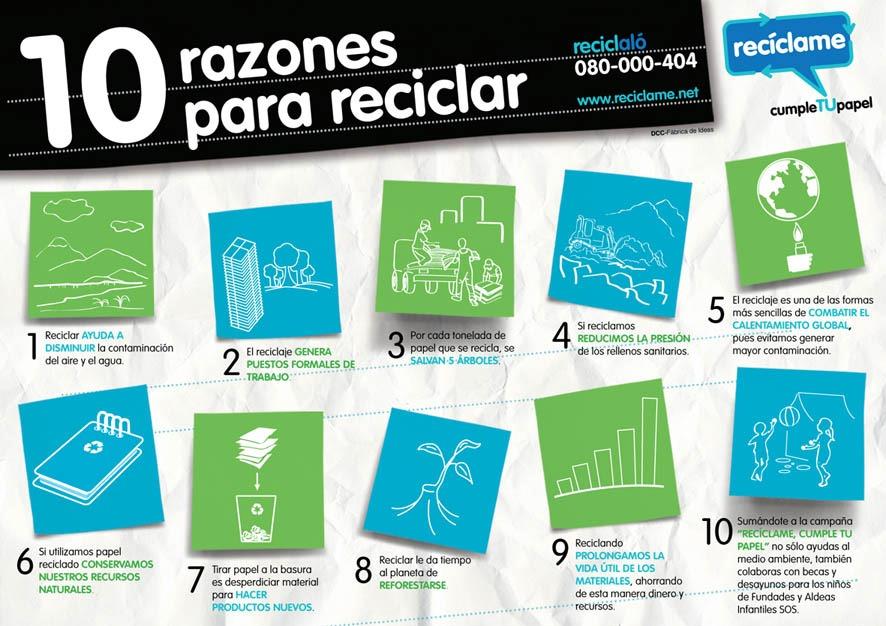 Razones para reciclar ! ♥