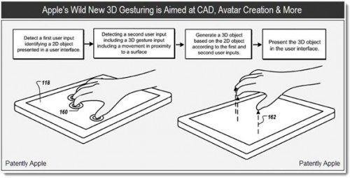 gestos de control 3D