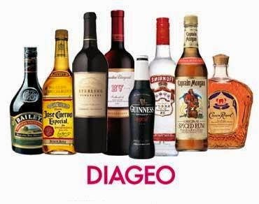 Diageo is the world's leading premium drinks business with an outstanding collection of beverage alcohol brands across spirits, beer and wine.