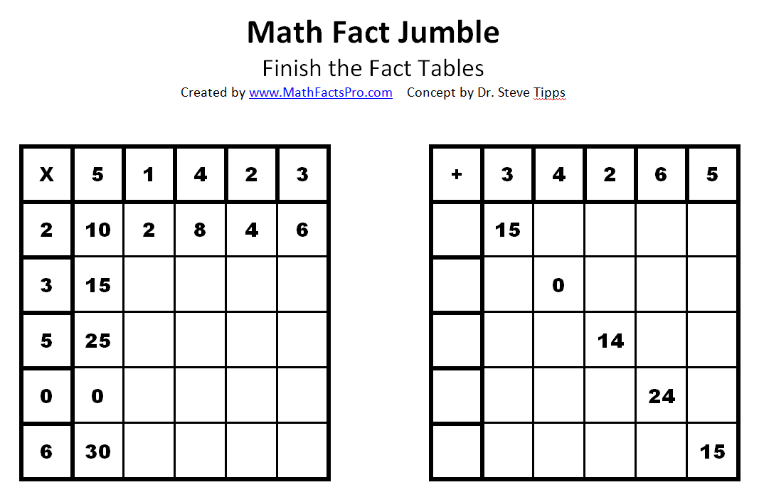 Math Facts Fluency Blog: Math Fact Puzzles!