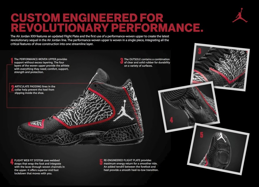 3950245a7f4 KICK GAME   NIKE UNVEILS THE AIR JORDAN XX9!! (IS THIS THE FUTURE OF ...