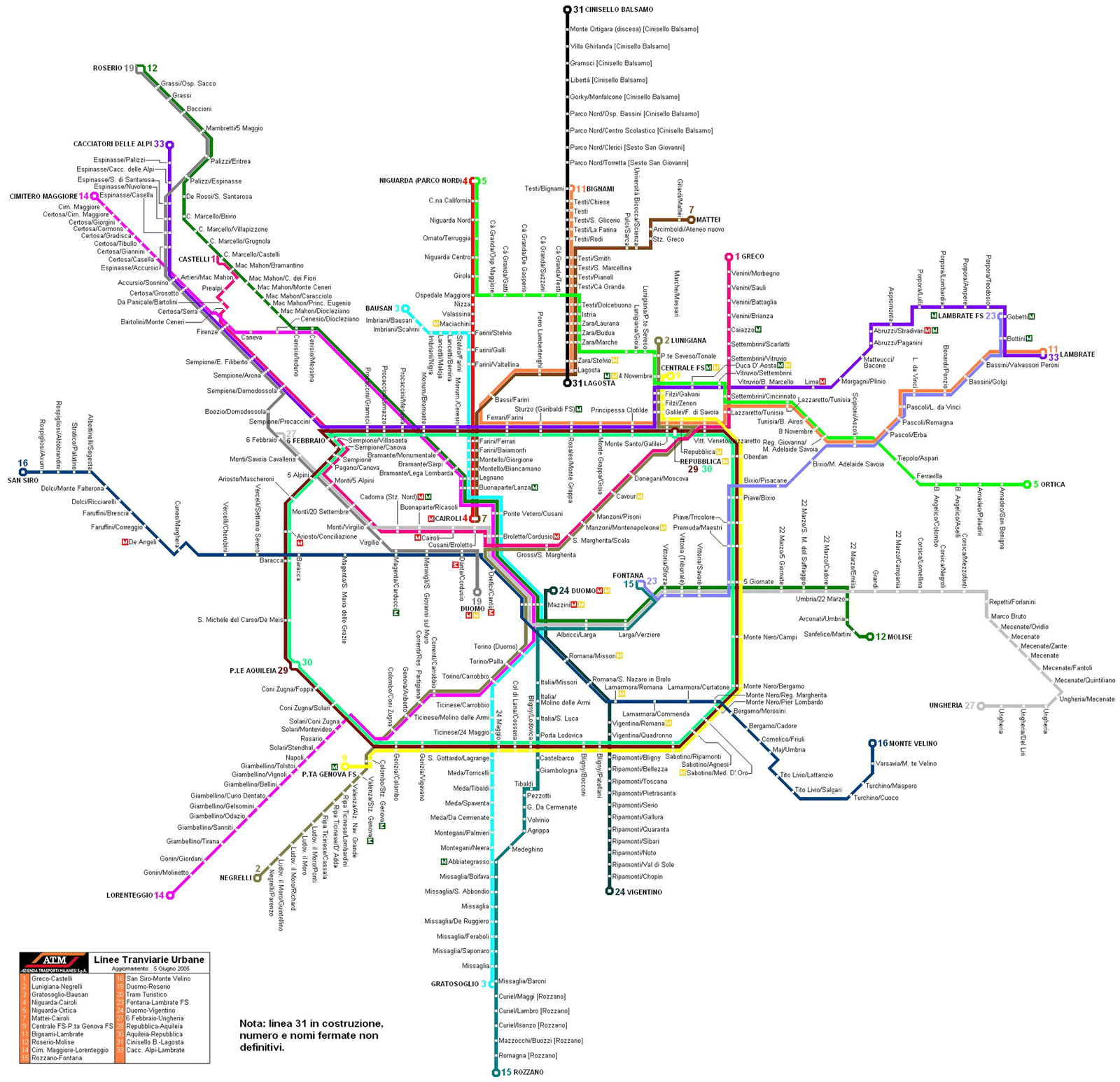 Milan Tube Map