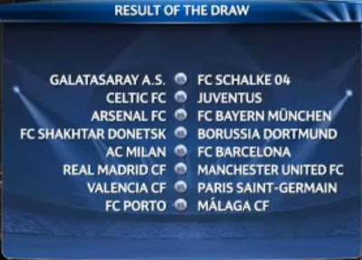 Hasil Drawing Champion League 2012/2013