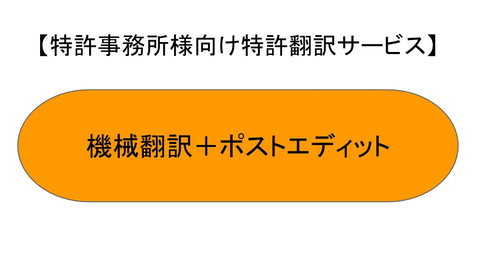 機械翻訳+ポストエディット