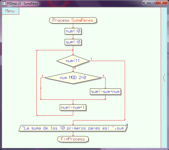 Suma de los 10 primeros pares diagrama de flujo diagramas de realizar el diagrama de flujo de un programa para calcular la suma de los 10 primeros nmeros pares en pseudocodigo ccuart Gallery