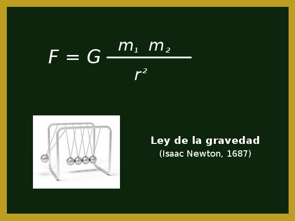 Ley de la gravedad de Newton