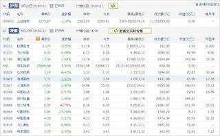 中国株コバンザメ投資ウォッチ銘柄watch20130523