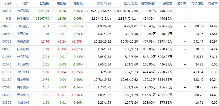 中国株コバンザメ投資ウォッチ銘柄watch20140619