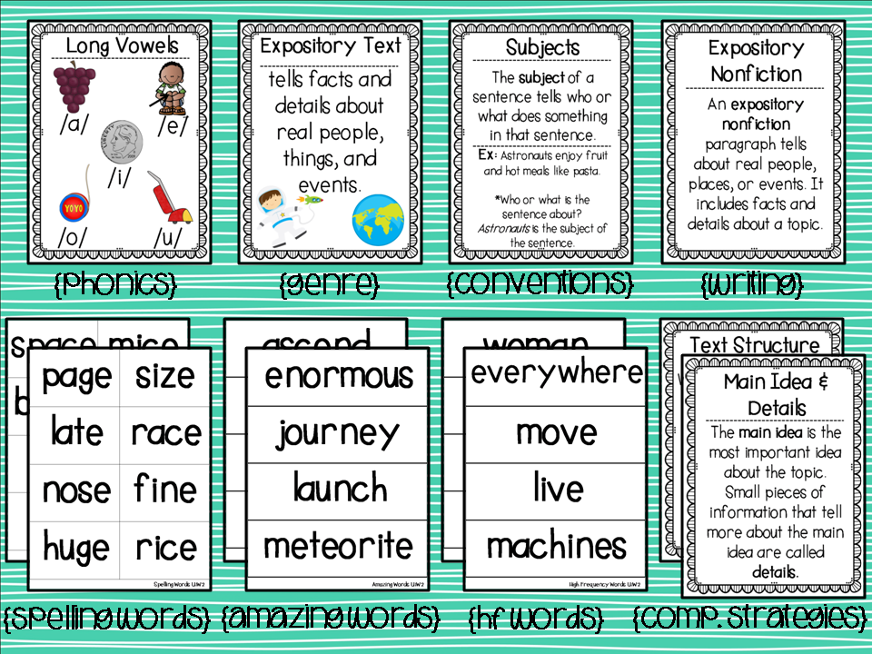 http://www.teacherspayteachers.com/Product/2nd-Grade-Reading-Street-Focus-Wall-Posters-Unit-1-1354127