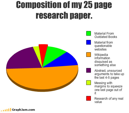 Research papers online shopping