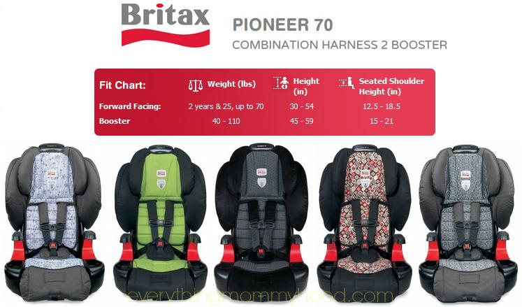 Britax Booster Seat Fit Chart