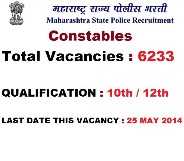 Maharashtra Police Constable Recruitment Apply Online