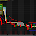 ONGC buy signal on money99 eod system for 17 April 2015