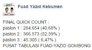 Hasil Quick Count/Hitung Cepat Perolehan Suara Final Pilbup Kebumen 2015 versi Pusat Tabulasi Fuad Yazid