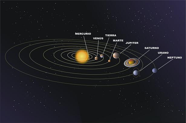 Nuestro sistema solar puede ser artificial y te lo muestro