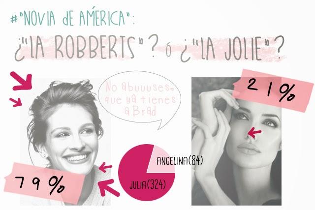 julia robberts angelina jolie famosas hermanas bolena