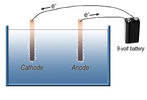 Anode cathode likewise Simple Led Circuits also Selecting The Right Relay besides Optoisolatore together with Pmos Or Gate Schematic. on led diagram symbol