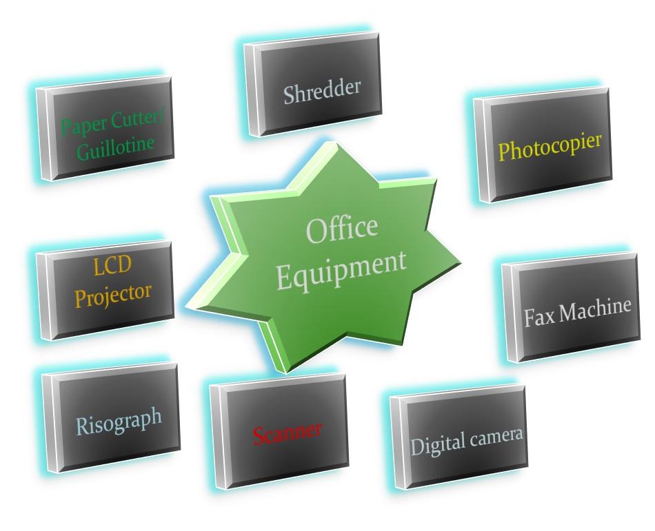 multi office printer equipment wikipedia mfp ricoh wiki function