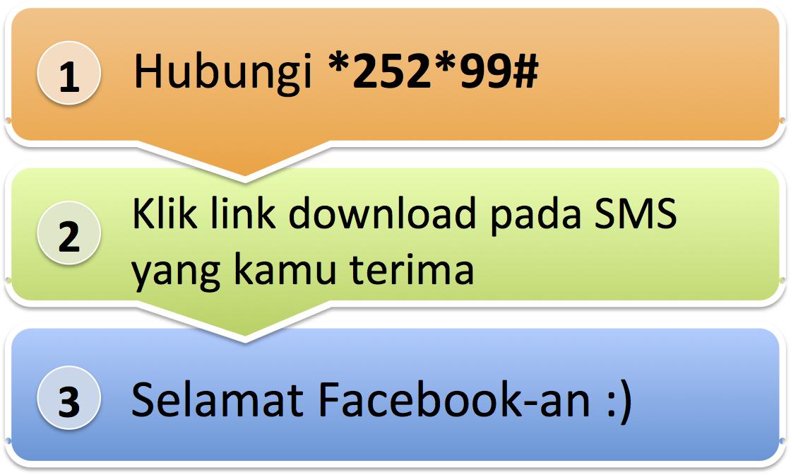 http://www.telkomsel.com/facebookapp