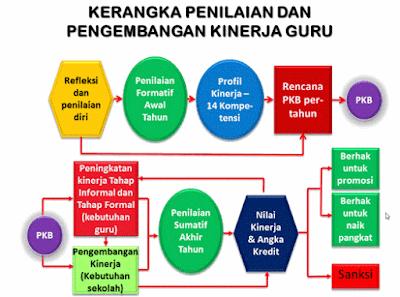 7 Aplikasi PKG Super Lengkap berikut PKB dan Penjelasannya