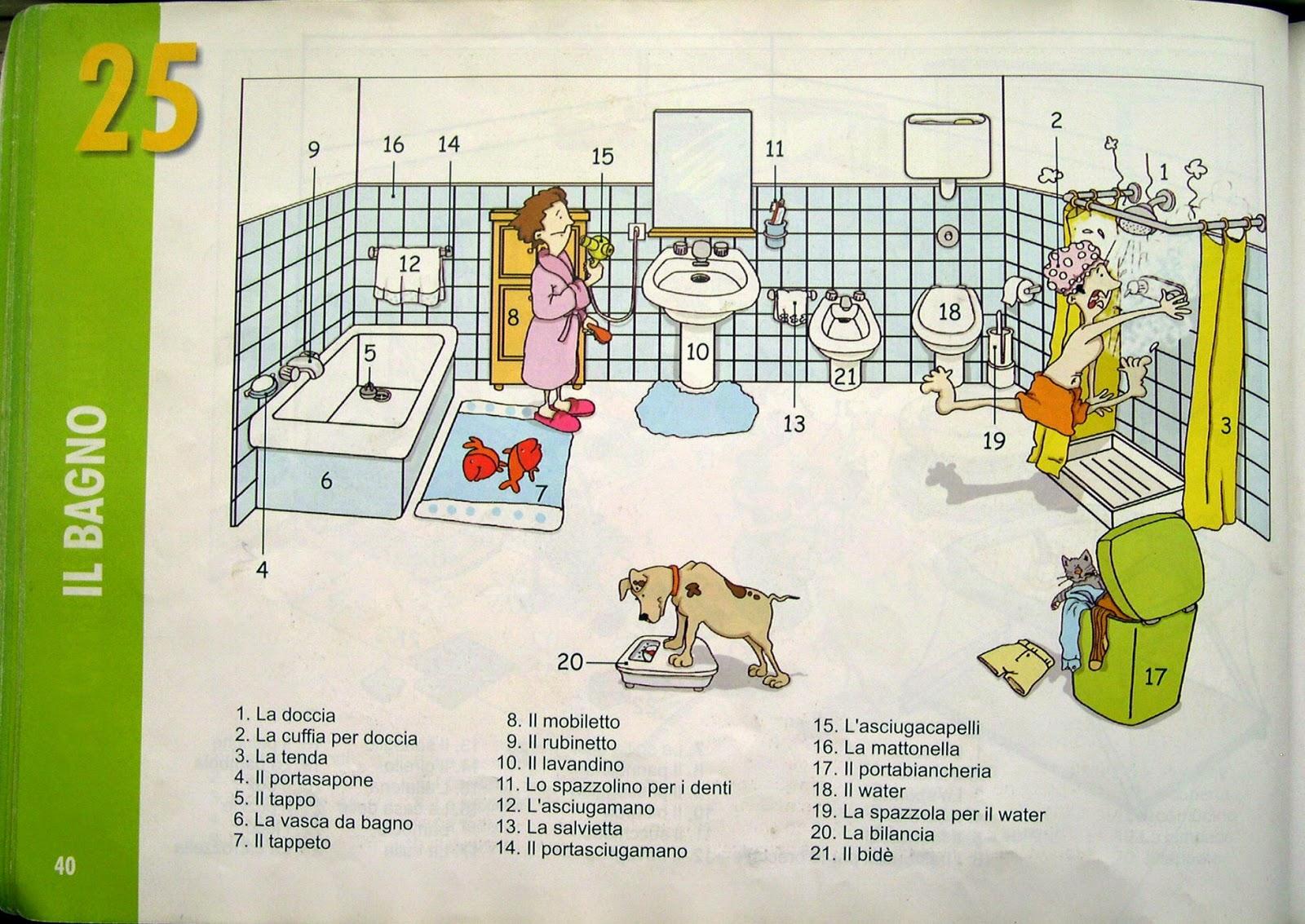 Уроки итальянского, ванная