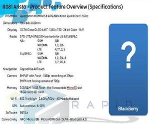 detail tentang blackberry 10 aristo terbaru, spesifikasi ponsel bb aristo, apakah blackberry 10 bagus?